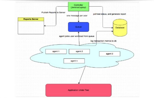 LR Framework.png